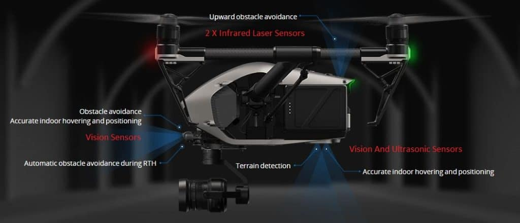 Drone Collision Avoidance